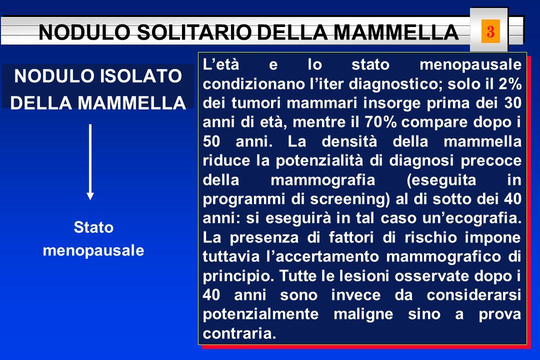 NODULO SOLITARIO DELLA MAMMELLA NODULO ISOLATO DELLA MAMMELLA Letà e lo stato menopausale condizionano liter diagnostico; solo il 2% dei tumori mammar