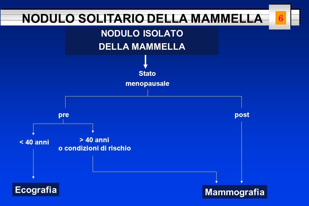 NODULO SOLITARIO DELLA MAMMELLA Stato menopausale prepost < 40 anni > 40 anni o condizioni di rischio Ecografia Mammografia NODULO ISOLATO DELLA MAMME