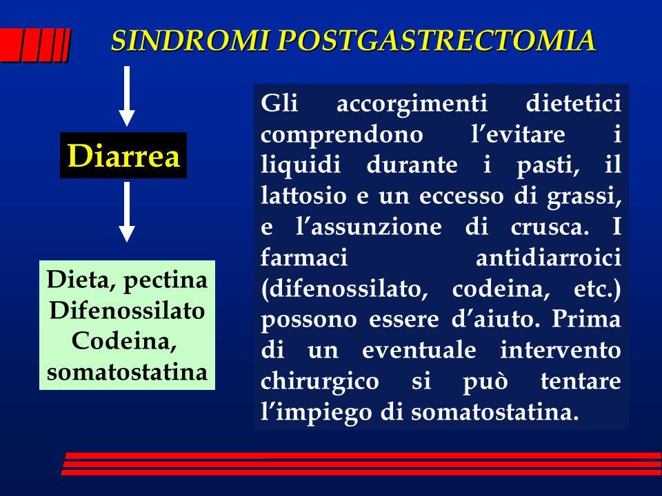 SINDROMI POSTGASTRECTOMIA Diarrea Gli accorgimenti dietetici comprendono levitare i liquidi durante i pasti, il lattosio e un eccesso di grassi, e las