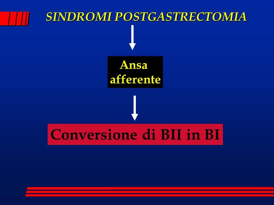 SINDROMI POSTGASTRECTOMIA Ansa afferente Conversione di BII in BI
