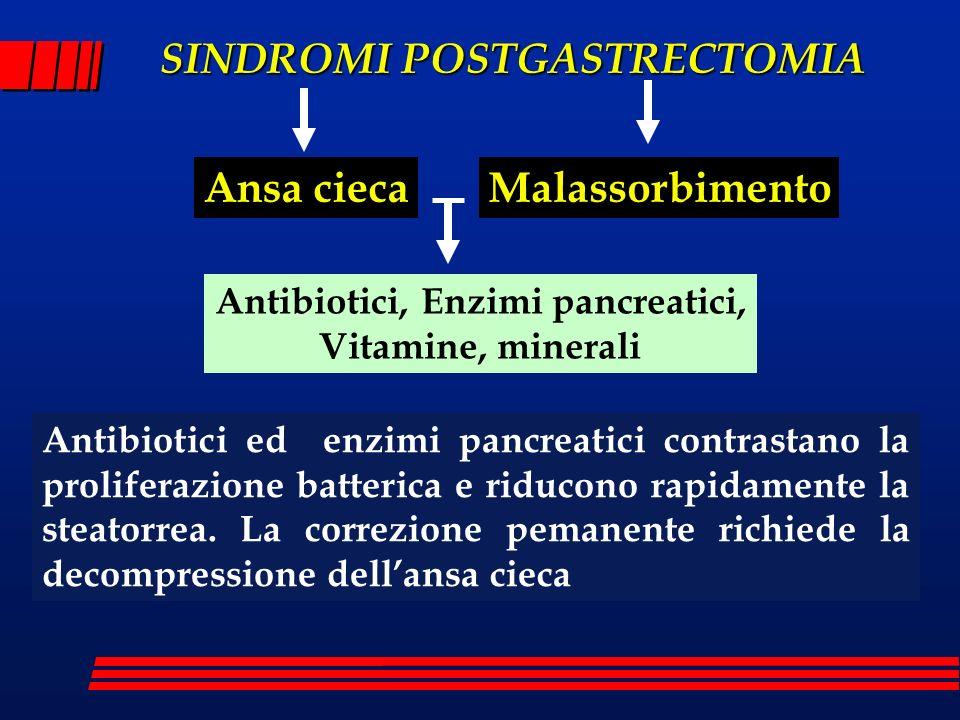 SINDROMI POSTGASTRECTOMIA Ansa cieca Antibiotici ed enzimi pancreatici contrastano la proliferazione batterica e riducono rapidamente la steatorrea. L