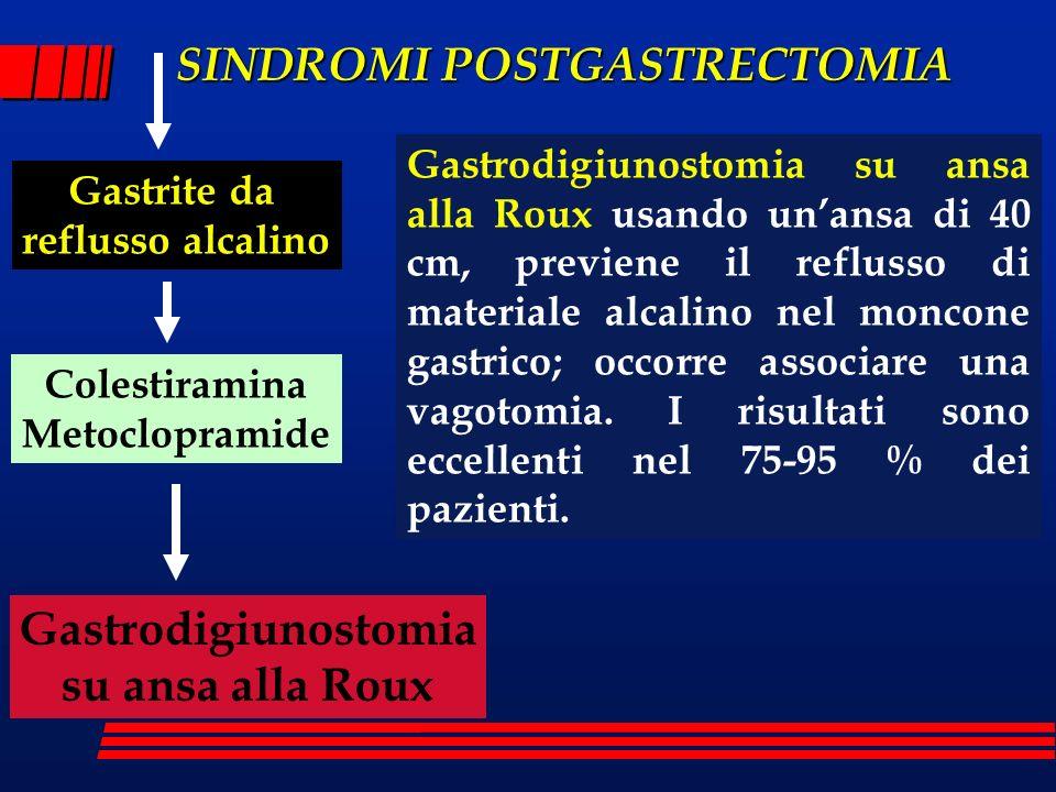 SINDROMI POSTGASTRECTOMIA Gastrite da reflusso alcalino Gastrodigiunostomia su ansa alla Roux usando unansa di 40 cm, previene il reflusso di material