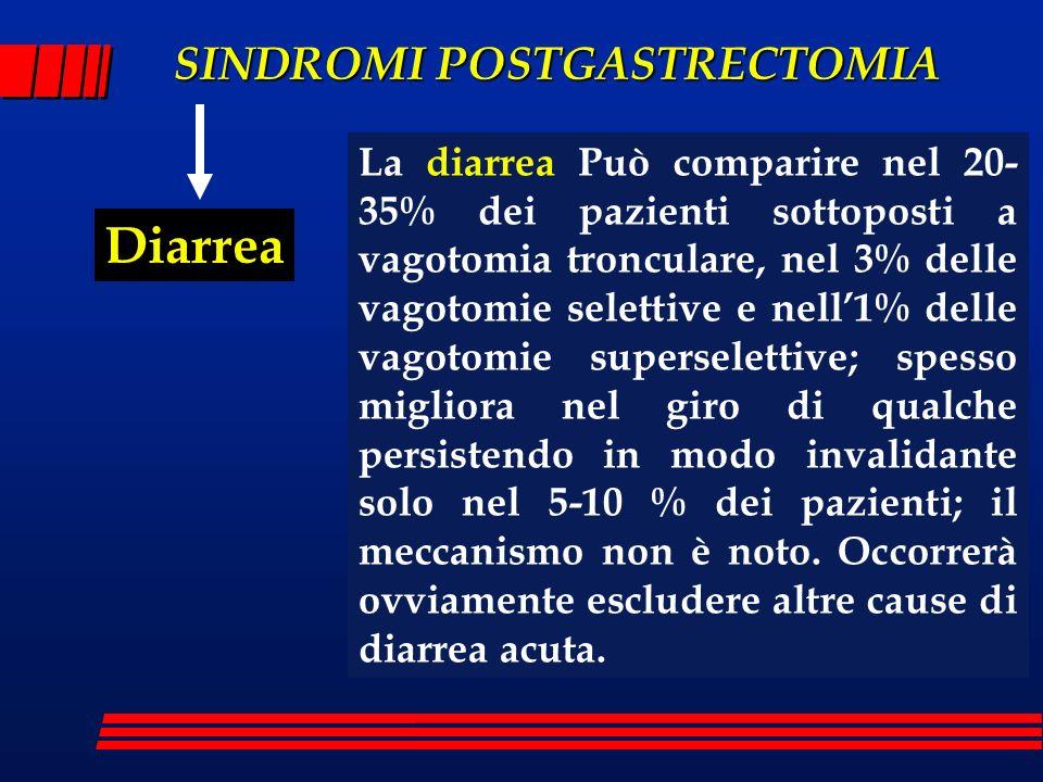 SINDROMI POSTGASTRECTOMIA Diarrea La diarrea Può comparire nel 20- 35% dei pazienti sottoposti a vagotomia tronculare, nel 3% delle vagotomie selettiv