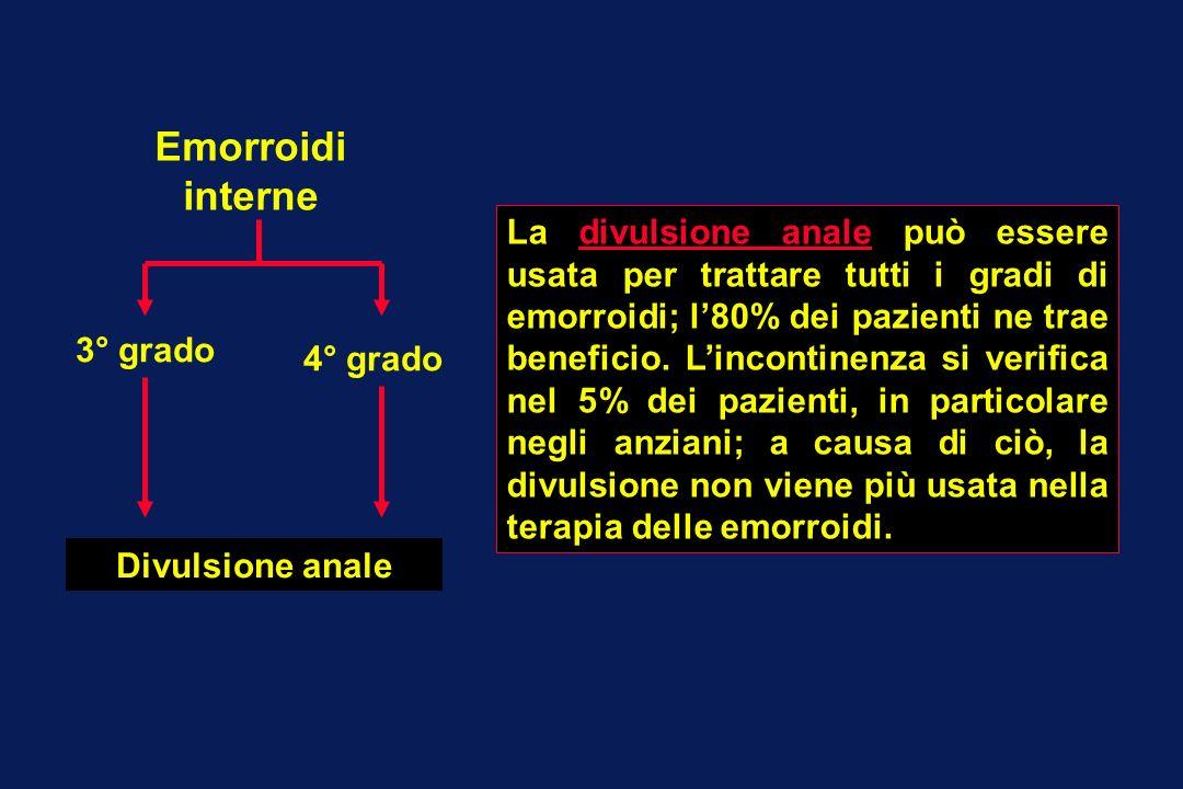 Emorroidi interne 3° grado 4° grado Divulsione anale La divulsione anale può essere usata per trattare tutti i gradi di emorroidi; l80% dei pazienti n