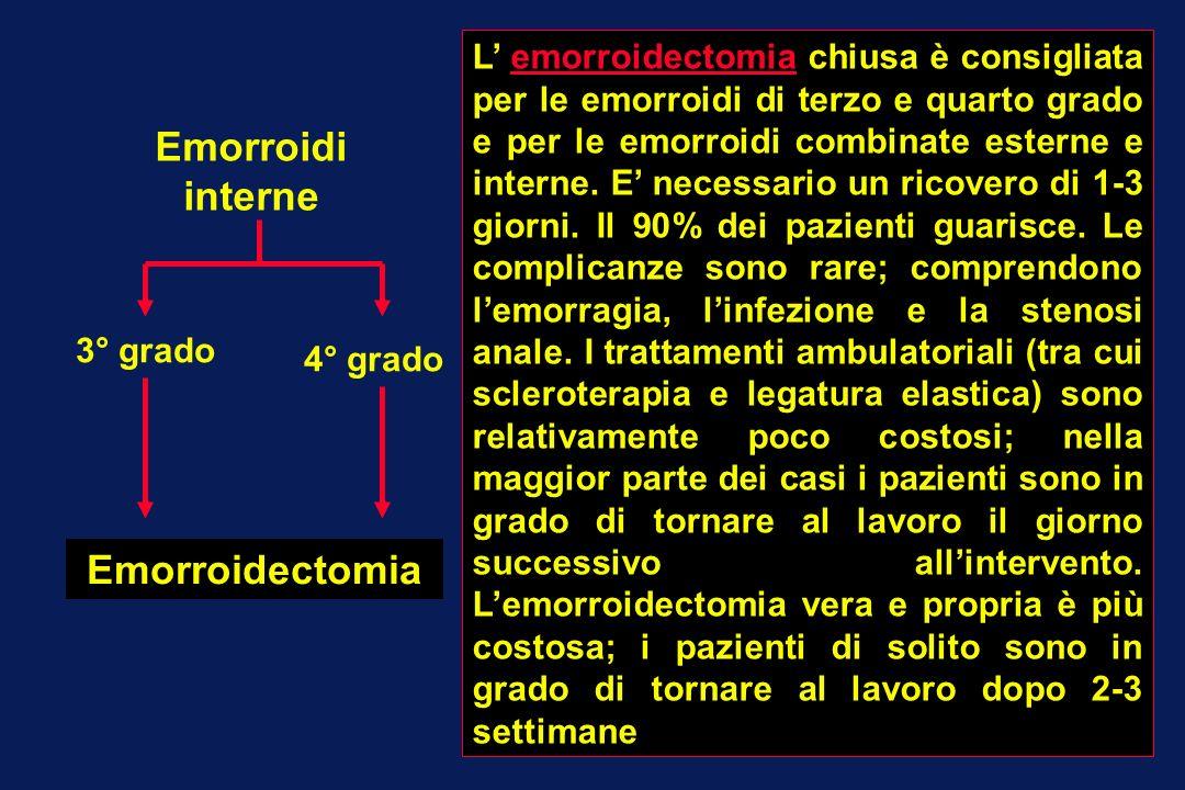 Emorroidi interne 3° grado 4° grado Emorroidectomia L emorroidectomia chiusa è consigliata per le emorroidi di terzo e quarto grado e per le emorroidi