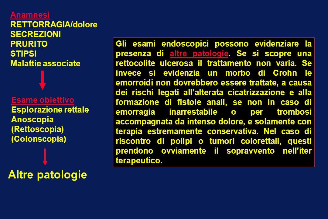 Anamnesi RETTORRAGIA/dolore SECREZIONI PRURITO STIPSI Malattie associate Esame obiettivo Esplorazione rettale Anoscopia (Rettoscopia) (Colonscopia) Al