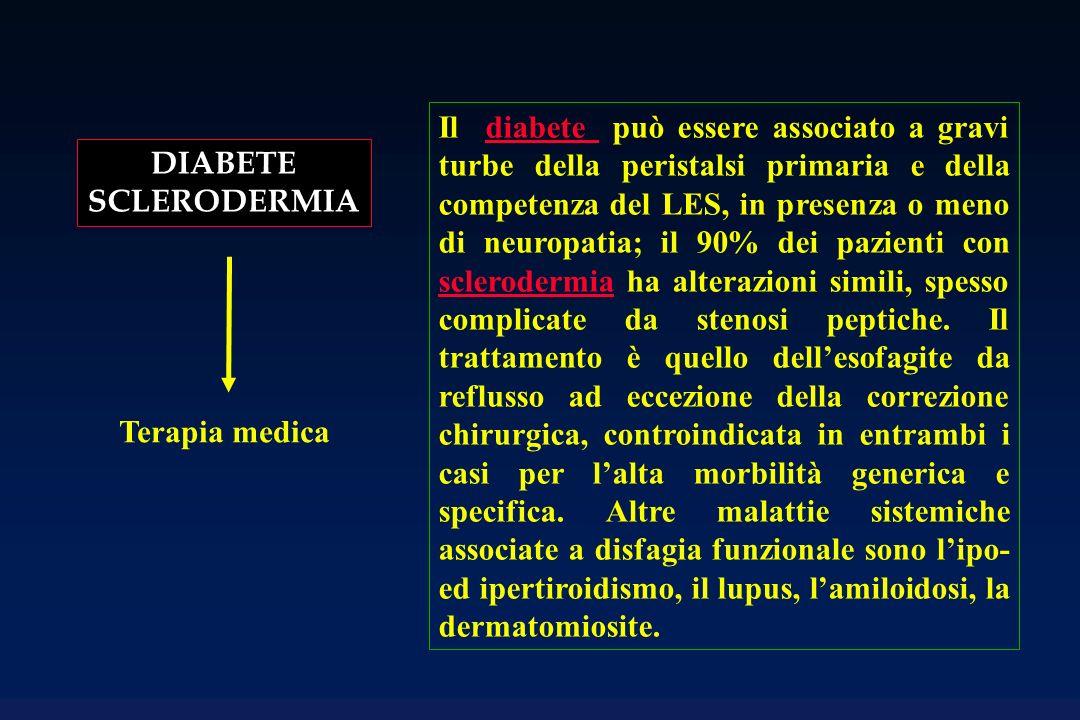 DIABETE SCLERODERMIA Terapia medica Il diabete può essere associato a gravi turbe della peristalsi primaria e della competenza del LES, in presenza o