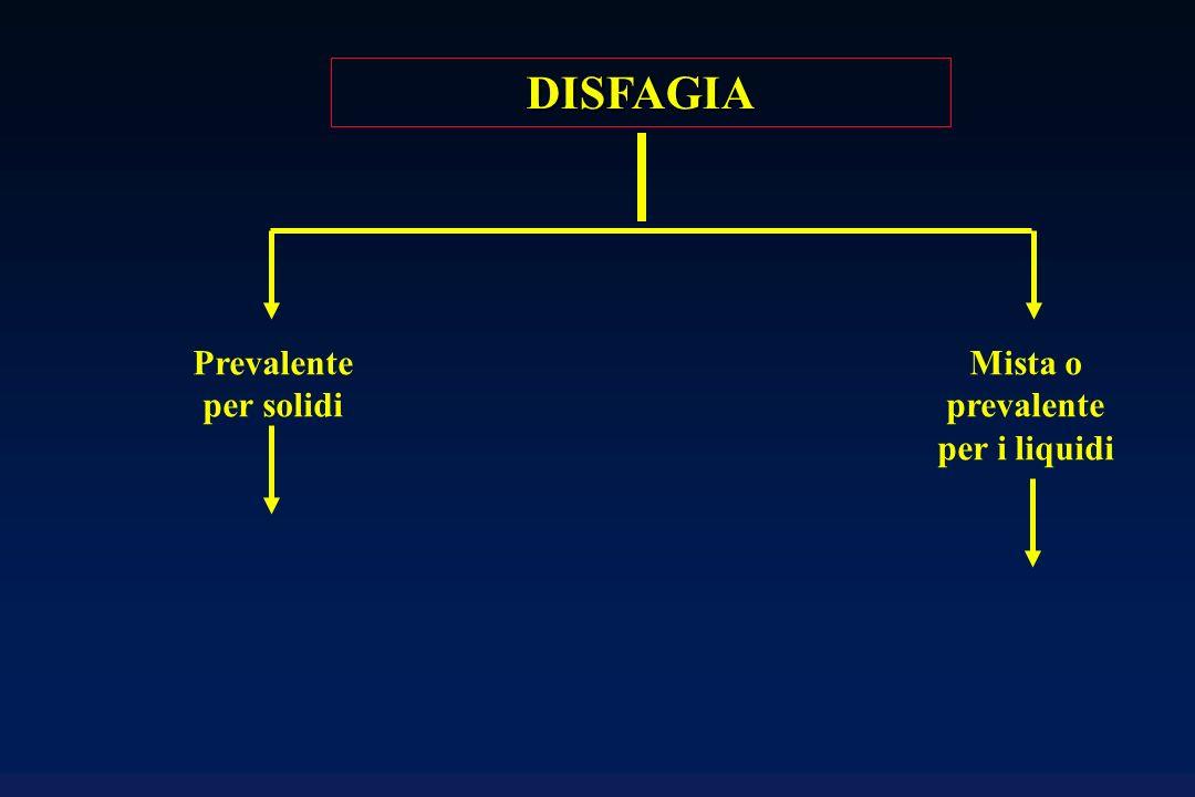 DISFAGIA Prevalente per solidi Mista o prevalente per i liquidi