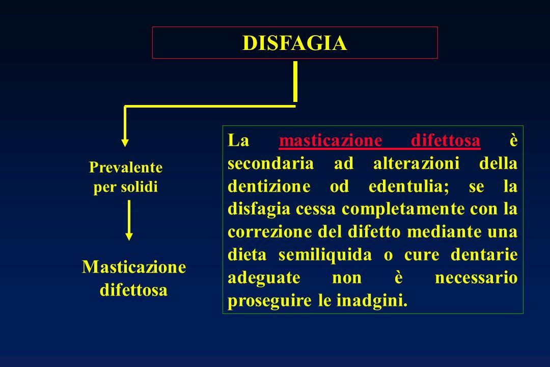 DISFAGIA Prevalente per solidi Masticazione difettosa La masticazione difettosa è secondaria ad alterazioni della dentizione od edentulia; se la disfa