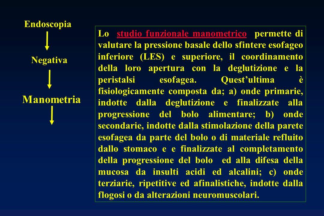 Endoscopia Negativa Manometria Lo studio funzionale manometrico permette di valutare la pressione basale dello sfintere esofageo inferiore (LES) e sup