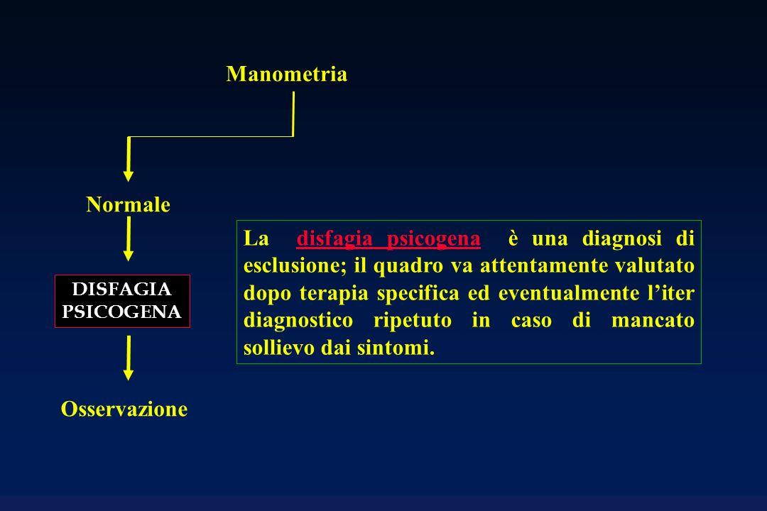 Manometria Normale DISFAGIA PSICOGENA Osservazione La disfagia psicogena è una diagnosi di esclusione; il quadro va attentamente valutato dopo terapia