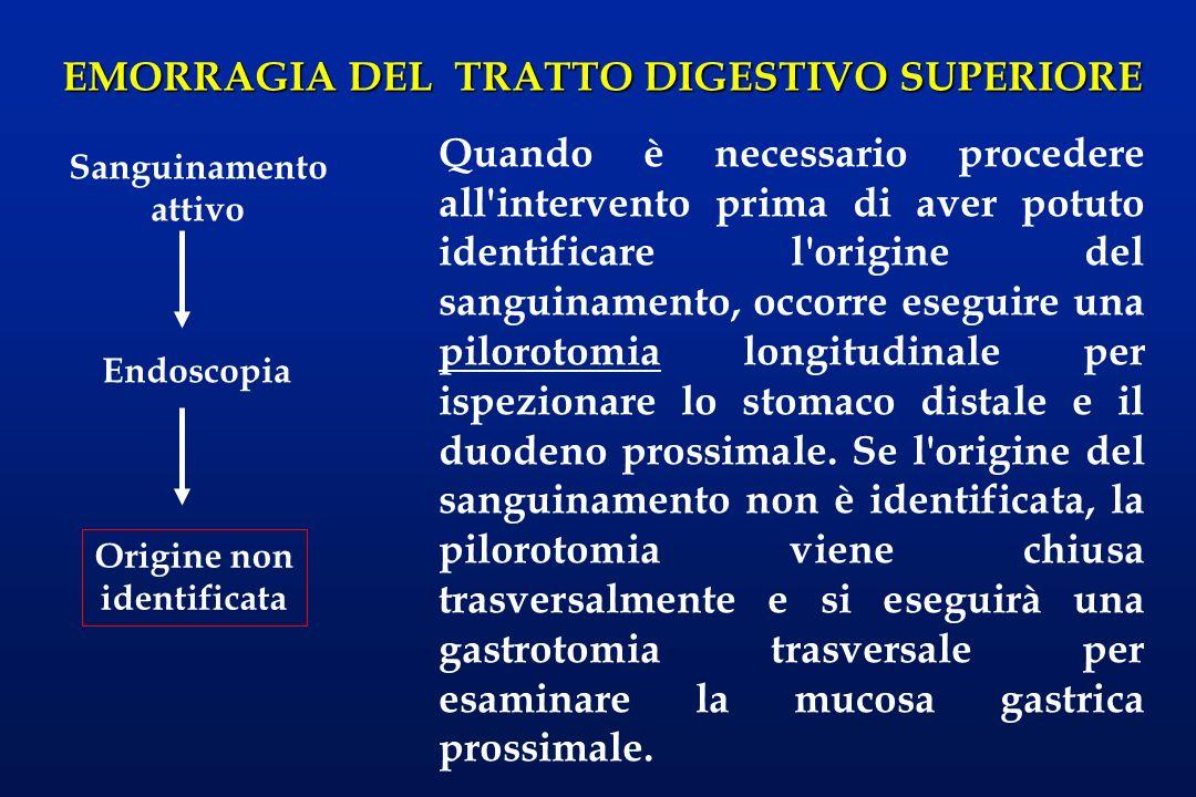 EMORRAGIA DEL TRATTO DIGESTIVO SUPERIORE Sanguinamento attivo Endoscopia Origine non identificata Quando è necessario procedere all'intervento prima d
