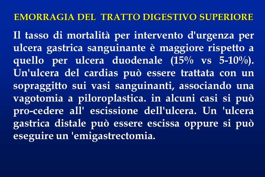 EMORRAGIA DEL TRATTO DIGESTIVO SUPERIORE Il tasso di mortalità per intervento d'urgenza per ulcera gastrica sanguinante è maggiore rispetto a quello p
