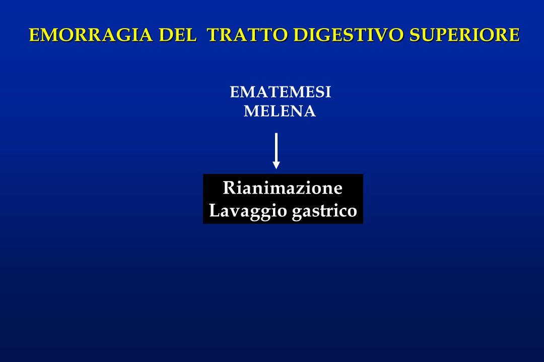 EMORRAGIA DEL TRATTO DIGESTIVO SUPERIORE EMATEMESI MELENA Rianimazione Lavaggio gastrico