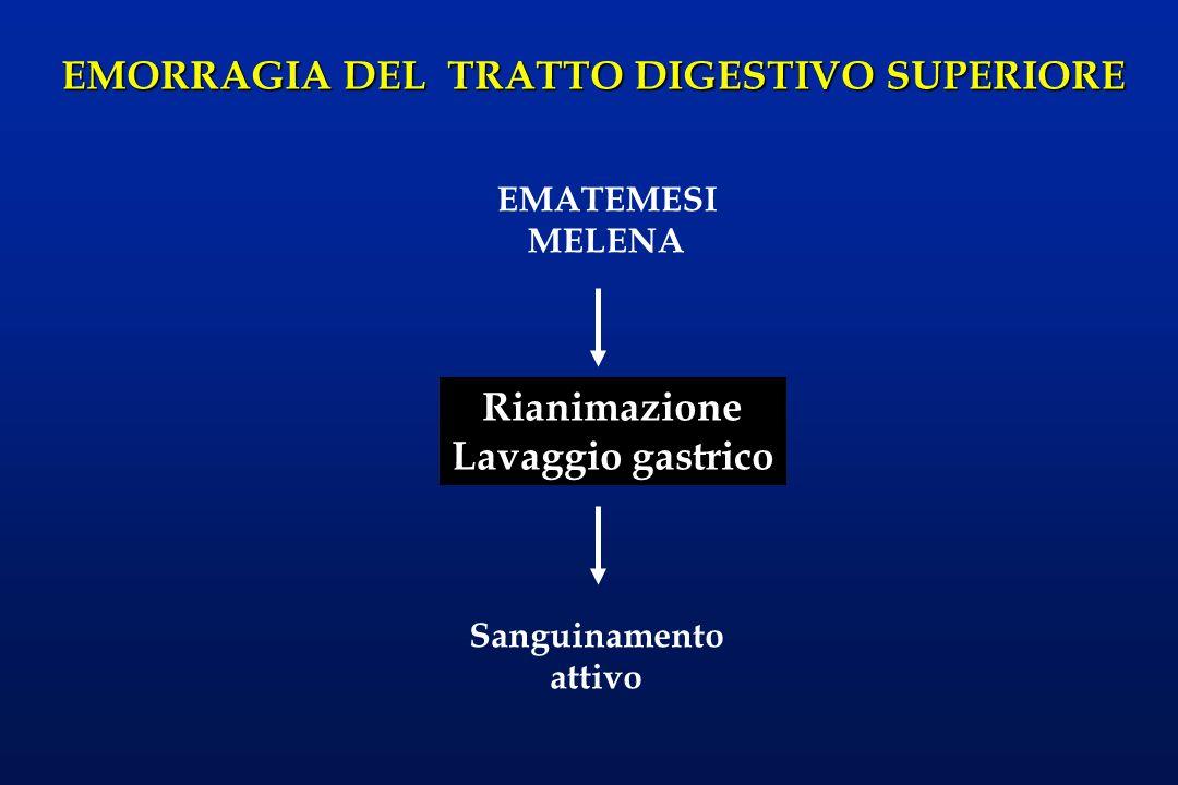 EMORRAGIA DEL TRATTO DIGESTIVO SUPERIORE EMATEMESI MELENA Rianimazione Lavaggio gastrico Sanguinamento attivo