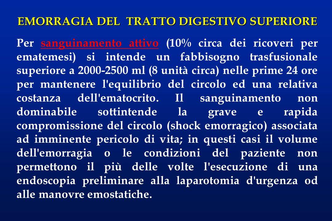 EMORRAGIA DEL TRATTO DIGESTIVO SUPERIORE Per sanguinamento attivo (10% circa dei ricoveri per ematemesi) si intende un fabbisogno trasfusionale superi