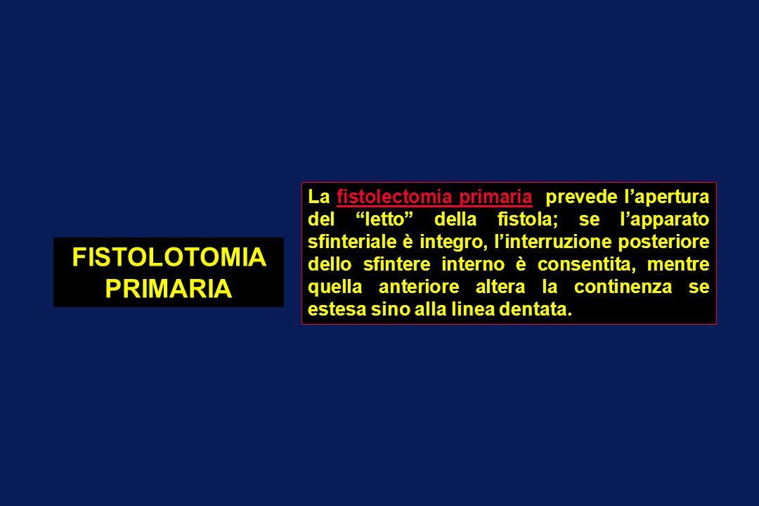 FISTOLOTOMIA PRIMARIA La fistolectomia primaria prevede lapertura del letto della fistola; se lapparato sfinteriale è integro, linterruzione posterior