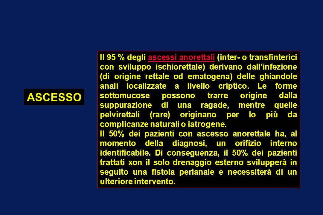ASCESSO Il 95 % degli ascessi anorettali (inter- o transfinterici con sviluppo ischiorettale) derivano dallinfezione (di origine rettale od ematogena)