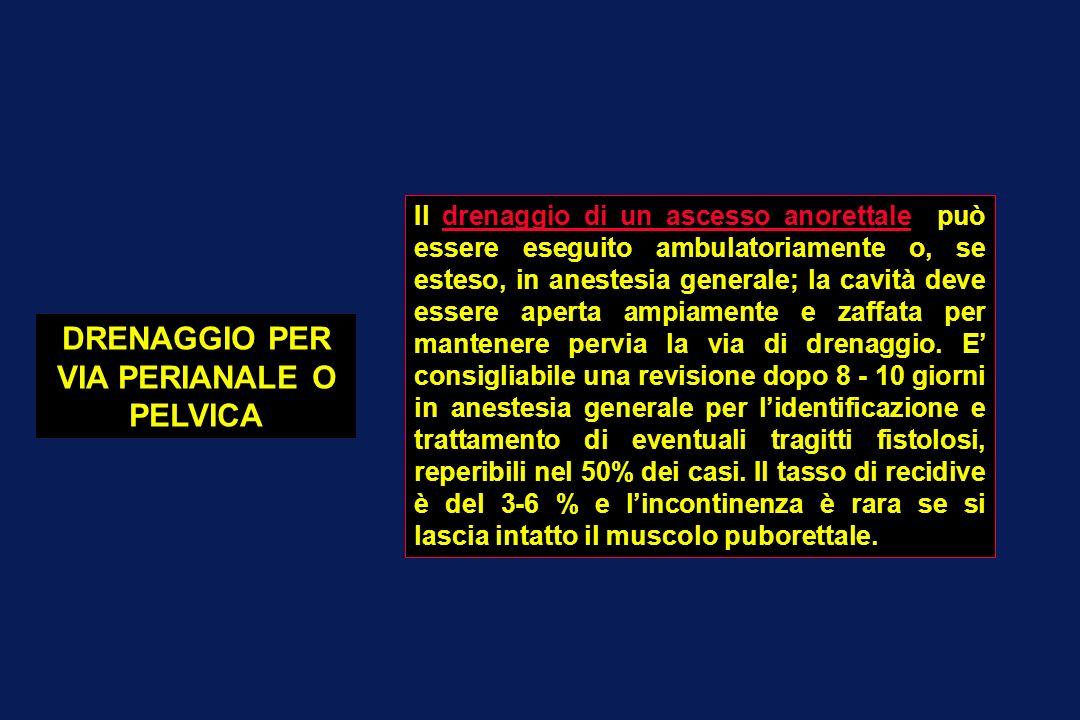 DRENAGGIO PER VIA PERIANALE O PELVICA Il drenaggio di un ascesso anorettale può essere eseguito ambulatoriamente o, se esteso, in anestesia generale;