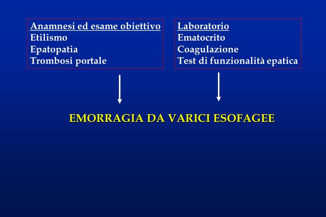 EMORRAGIA DA VARICI ESOFAGEE Anamnesi ed esame obiettivo Etilismo Epatopatia Trombosi portale Laboratorio Ematocrito Coagulazione Test di funzionalità