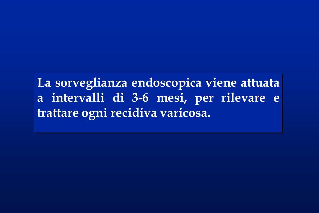 La sorveglianza endoscopica viene attuata a intervalli di 3-6 mesi, per rilevare e trattare ogni recidiva varicosa.