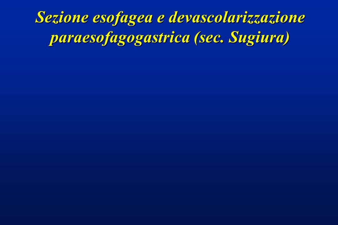 Sezione esofagea e devascolarizzazione paraesofagogastrica (sec. Sugiura)