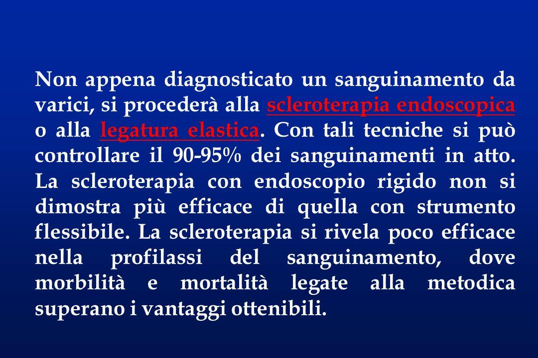 Non appena diagnosticato un sanguinamento da varici, si procederà alla scleroterapia endoscopica o alla legatura elastica. Con tali tecniche si può co