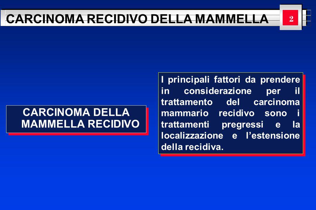 YOUR LOGO HERE CARCINOMA RECIDIVO DELLA MAMMELLA CARCINOMA DELLA MAMMELLA RECIDIVO 3 In oltre il 50% delle pazienti studiate per recidiva locoregionale, la TAC del torace evidenzia lesioni aggiuntive tra cui linteressamento dei linfonodi mammari interni, lerosione sternale, ladenopatia ascellare e le metastasi costali.