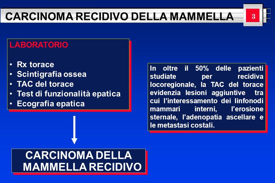 YOUR LOGO HERE CARCINOMA RECIDIVO DELLA MAMMELLA CARCINOMA DELLA MAMMELLA RECIDIVO 4 Biopsia Escissionale Agobiopsia FNA Recettori ormonali Biopsia Escissionale Agobiopsia FNA Recettori ormonali Tutte le lesioni sede di sospetta recidiva di cancro mammario dovrebbero essere sottoposte a biopsia, con leccezione dei nodi ascellari sospetti, suscettibili di normale dissezione.