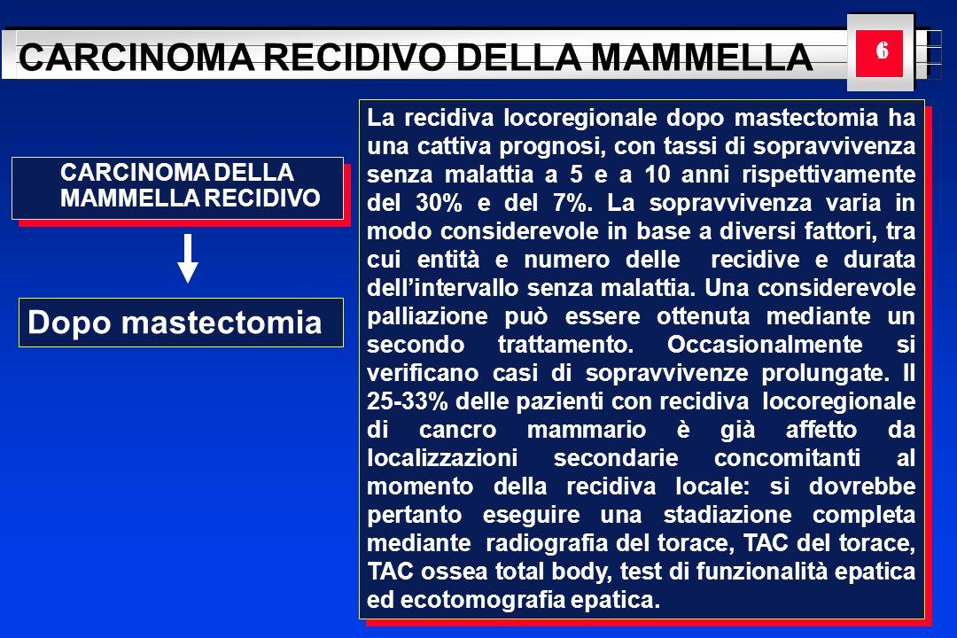 YOUR LOGO HERE CARCINOMA RECIDIVO DELLA MAMMELLA Mammella Non resecabile Mastectomia radicale modificata Chirurgia conservativa Radioterapia Dissezione ascellare Chirurgia conservativa Radioterapia Dissezione ascellare Dopo quadrantectomia MultifocaleSingolo Cl +Cl - Un estesa componente intraduttale (CI) è associata a tassi di recidiva locale del 22- 71 % dopo ampia escissione e terapia radiante: il cancro intraduttale costituisce il 25% o più dei carcinomi invasivi ed è presente nel tessuto mammario che circonda la componente invasiva.