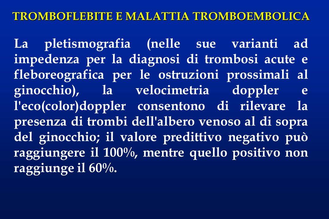 TROMBOFLEBITE E MALATTIA TROMBOEMBOLICA Il test di captazione con il fibrinogeno marcato con I125 (che si incorpora nei trombi in formazione) ha un alta specificità (95-100%) per le localizzazioni alla sura ed al poplite, mentre non è in grado di diagnosticare trombi iliofemorali (artefatti da masse muscolari e tracciante in vescica).