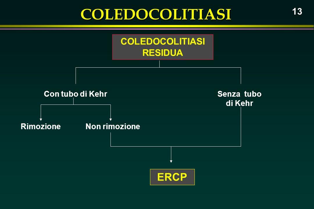 COLEDOCOLITIASI 13 COLEDOCOLITIASI RESIDUA Con tubo di Kehr RimozioneNon rimozione Senza tubo di Kehr ERCP