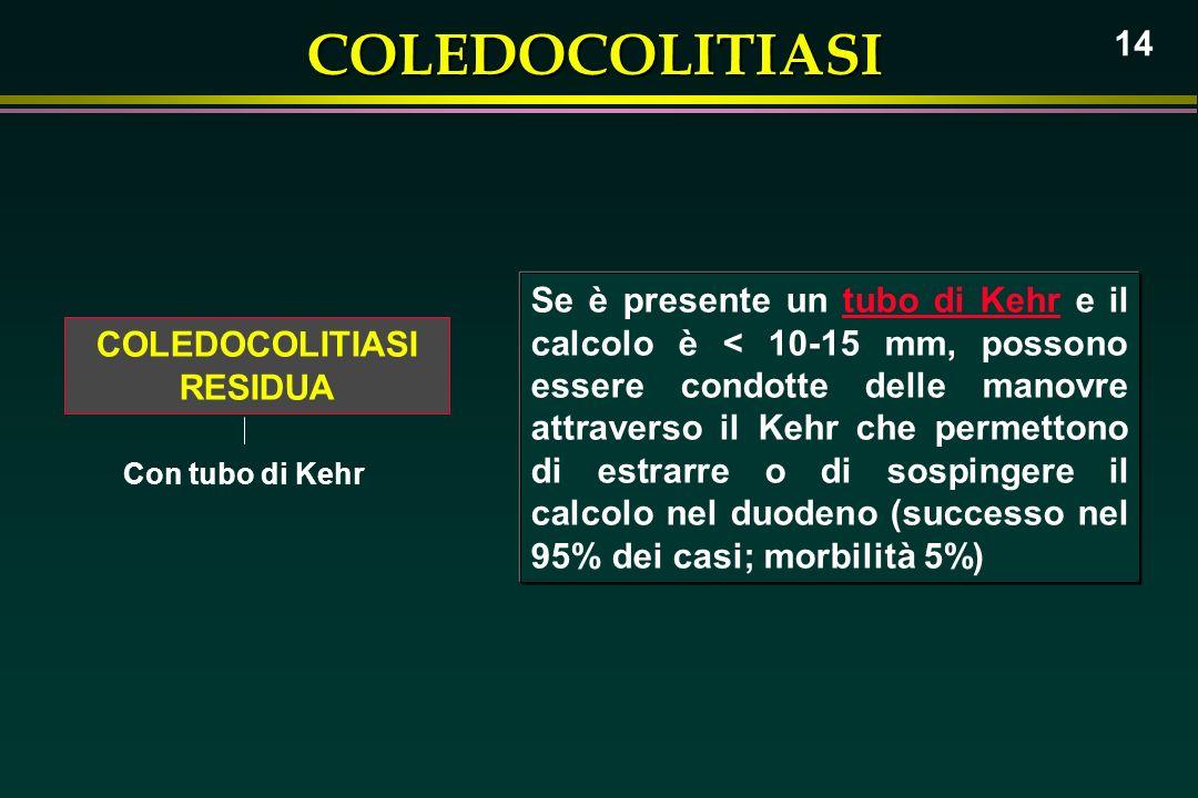 COLEDOCOLITIASI 14 COLEDOCOLITIASI RESIDUA Con tubo di Kehr Se è presente un tubo di Kehr e il calcolo è < 10-15 mm, possono essere condotte delle man