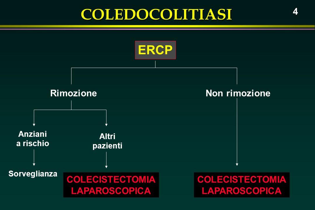 COLEDOCOLITIASI 4 ERCP RimozioneNon rimozione Anziani a rischio Altri pazienti Sorveglianza COLECISTECTOMIA LAPAROSCOPICA COLECISTECTOMIA LAPAROSCOPIC