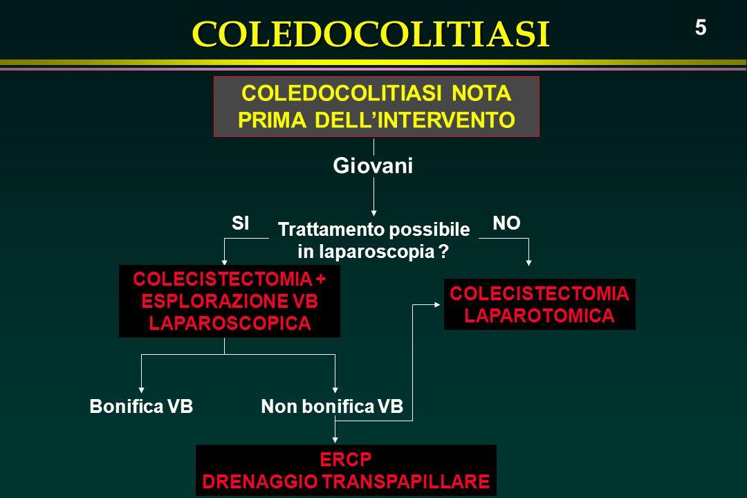 COLEDOCOLITIASI 5 COLEDOCOLITIASI NOTA PRIMA DELLINTERVENTO Giovani Trattamento possibile in laparoscopia ? NOSI COLECISTECTOMIA + ESPLORAZIONE VB LAP