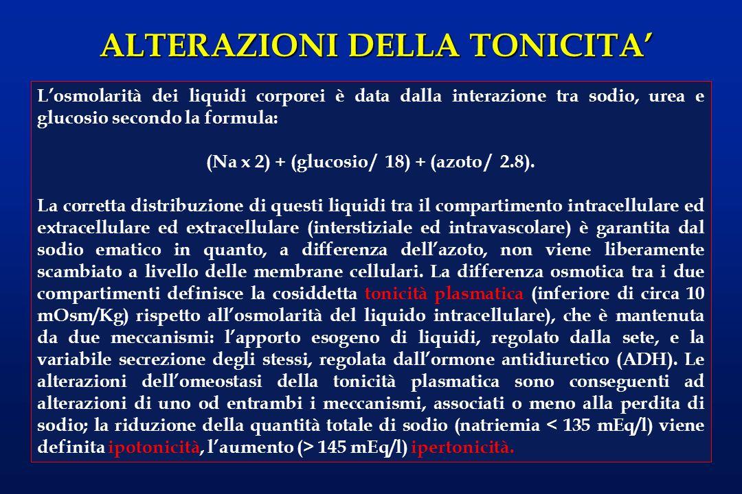 ALTERAZIONI DELLA TONICITA BASSA (Na + < 135 mEq/l) ALTA (Na + > 145 mEq/l) TONICITA PLASMATICA Volemia
