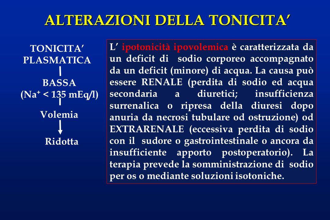 ALTERAZIONI DELLA TONICITA BASSA (Na + < 135 mEq/l) TONICITA PLASMATICA Volemia Causa renale Ridotta Causa extrarenale DIURETICI OSMOTICI IDRATAZIONE INSUFFICIENTE SEQUESTRO 3° SPAZIO PERDITE CUTANEE O GASTROINTESTINALI