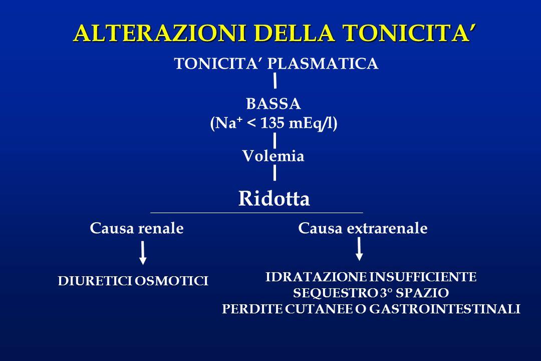 ALTERAZIONI DELLA TONICITA BASSA (Na + < 135 mEq/l) ALTA (Na + > 145 mEq/l) TONICITA PLASMATICA Volemia Ridotta