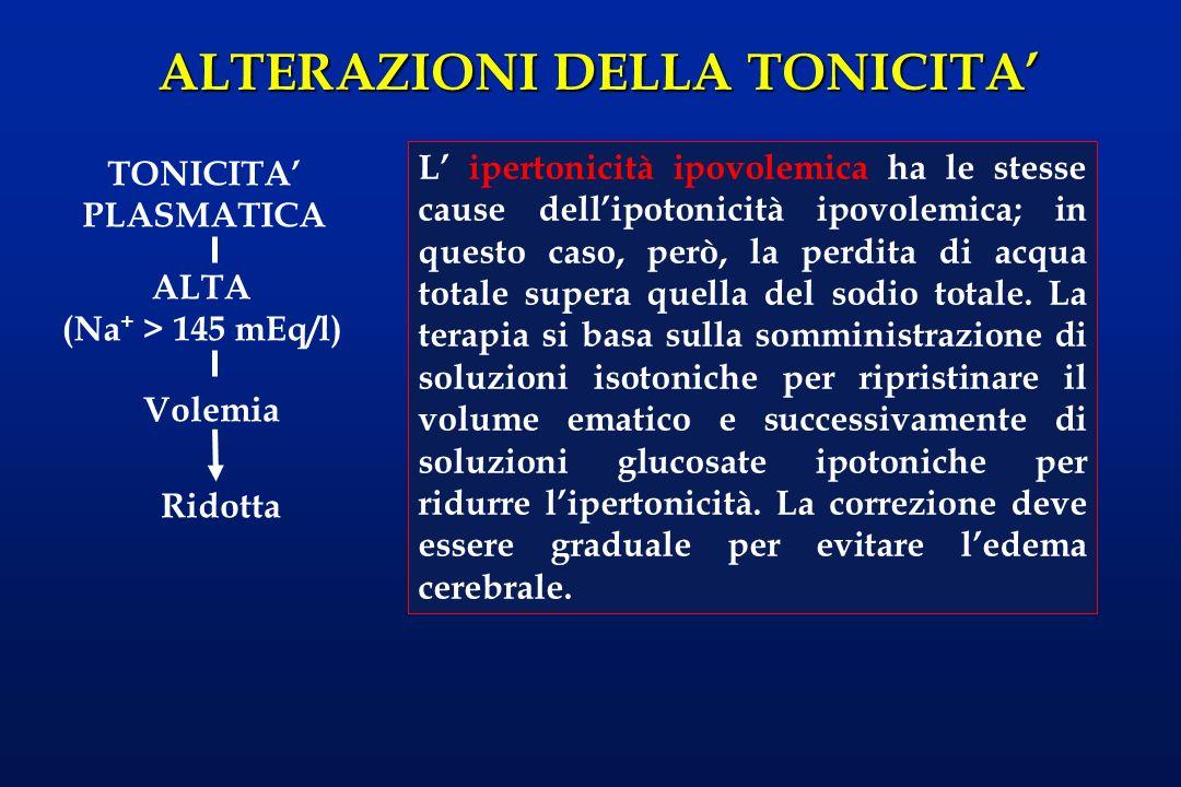 ALTERAZIONI DELLA TONICITA TONICITA PLASMATICA Volemia Normale DIABETE INSIPIDO PERSPIRATIO RIPRESA DIURESI RIDUZIONE APPORTI IDRICI Soluzioni ipotoniche (ADH) ALTA (Na + > 145 mEq/l)