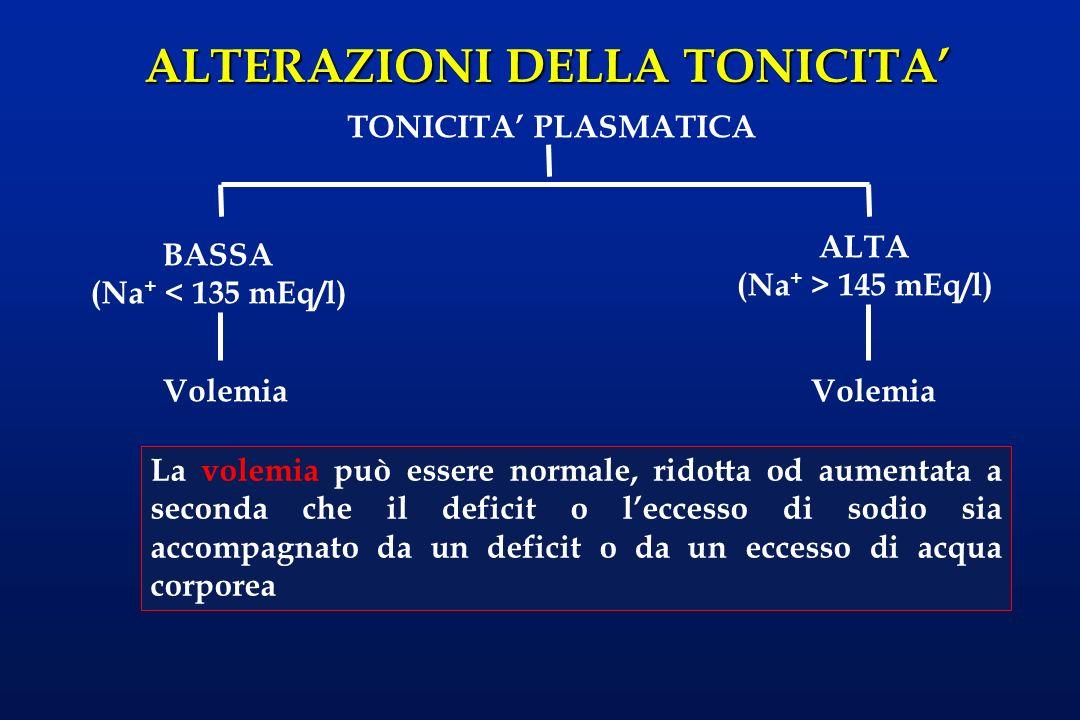 ALTERAZIONI DELLA TONICITA BASSA (Na + < 135 mEq/l) TONICITA PLASMATICA Volemia Aumentata Normale Ridotta