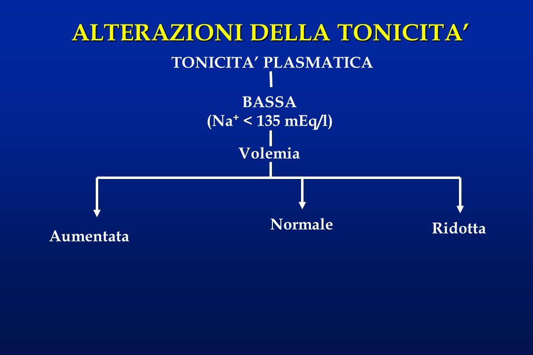ALTERAZIONI DELLA TONICITA BASSA (Na + < 135 mEq/l) TONICITA PLASMATICA Volemia Aumentata L ipotonicità ipervolemica è caratterizzata da un aumento del sodio totale associato ad un aumento (maggiore) di acqua corporea totale.