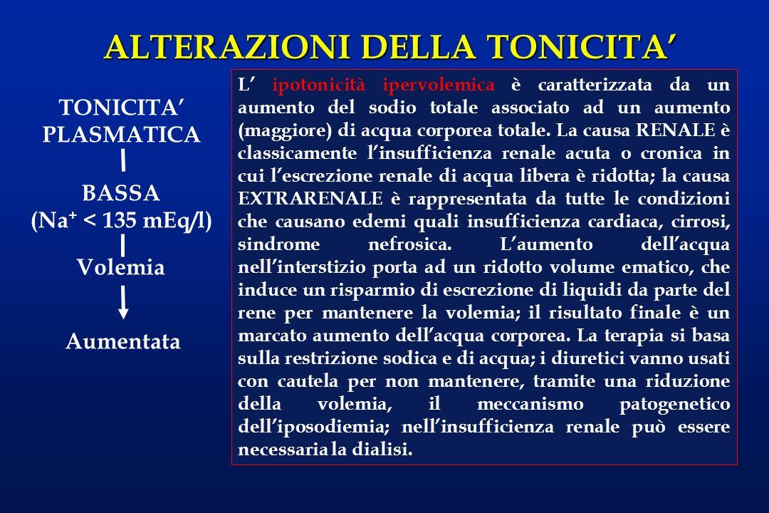 ALTERAZIONI DELLA TONICITA BASSA (Na + < 135 mEq/l) TONICITA PLASMATICA Volemia Aumentata IRA IRC CONDIZIONI EDEMIGENE Restrizione idrosalina - Dialisi