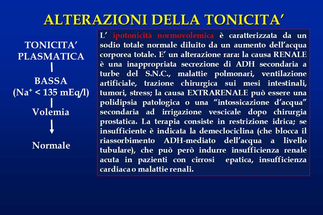 ALTERAZIONI DELLA TONICITA BASSA (Na + < 135 mEq/l) TONICITA PLASMATICA Volemia Normale ADH INAPPROPRIATO ECCESSO DI H 2 O Restrizione idrica - Demeclociclina