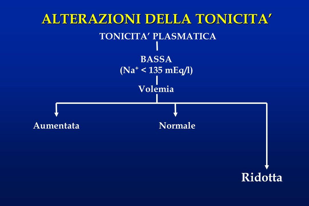 ALTERAZIONI DELLA TONICITA BASSA (Na + < 135 mEq/l) TONICITA PLASMATICA Volemia Ridotta L ipotonicità ipovolemica è caratterizzata da un deficit di sodio corporeo accompagnato da un deficit (minore) di acqua.