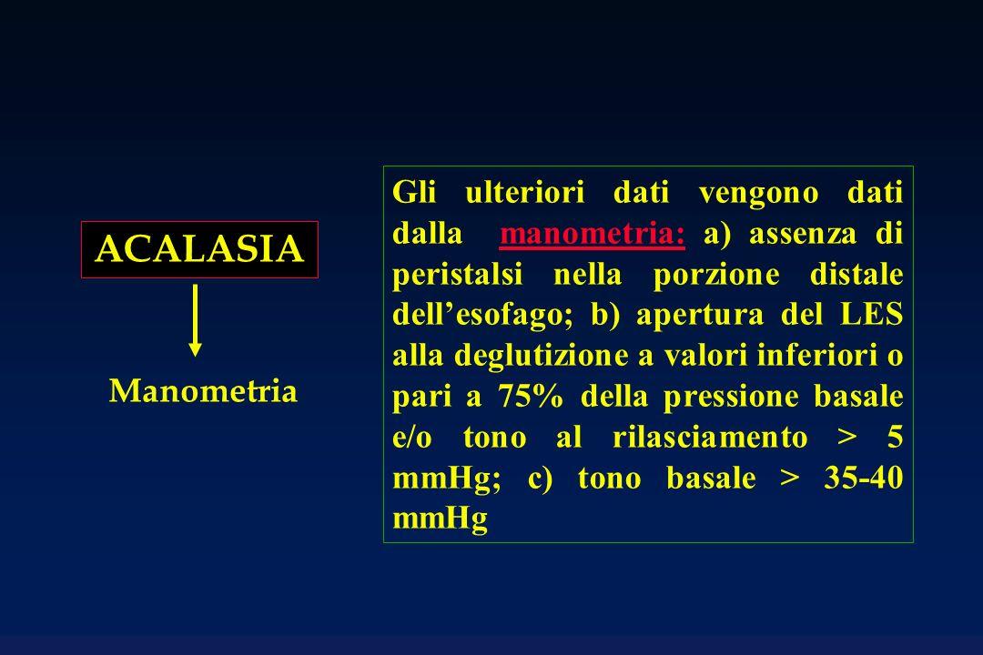 ACALASIA Manometria Gli ulteriori dati vengono dati dalla manometria: a) assenza di peristalsi nella porzione distale dellesofago; b) apertura del LES alla deglutizione a valori inferiori o pari a 75% della pressione basale e/o tono al rilasciamento > 5 mmHg; c) tono basale > 35-40 mmHg