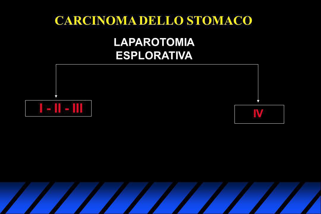CARCINOMA DELLO STOMACO I - II - III LAPAROTOMIA ESPLORATIVA IV