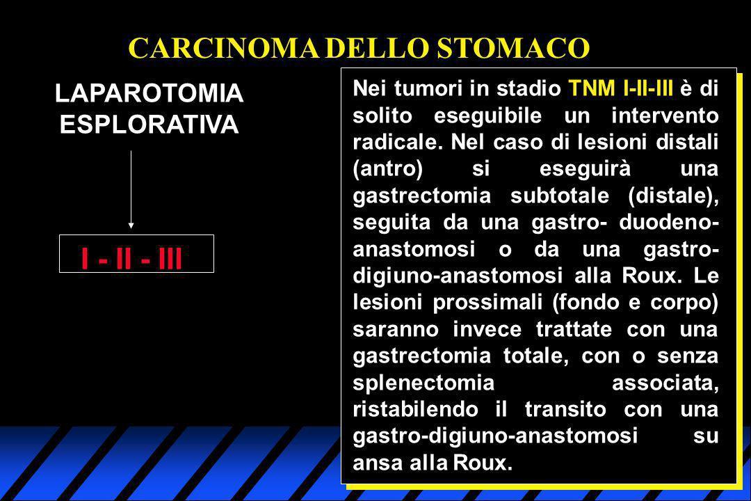 CARCINOMA DELLO STOMACO I - II - III LAPAROTOMIA ESPLORATIVA Nei tumori in stadio TNM I-II-III è di solito eseguibile un intervento radicale. Nel caso
