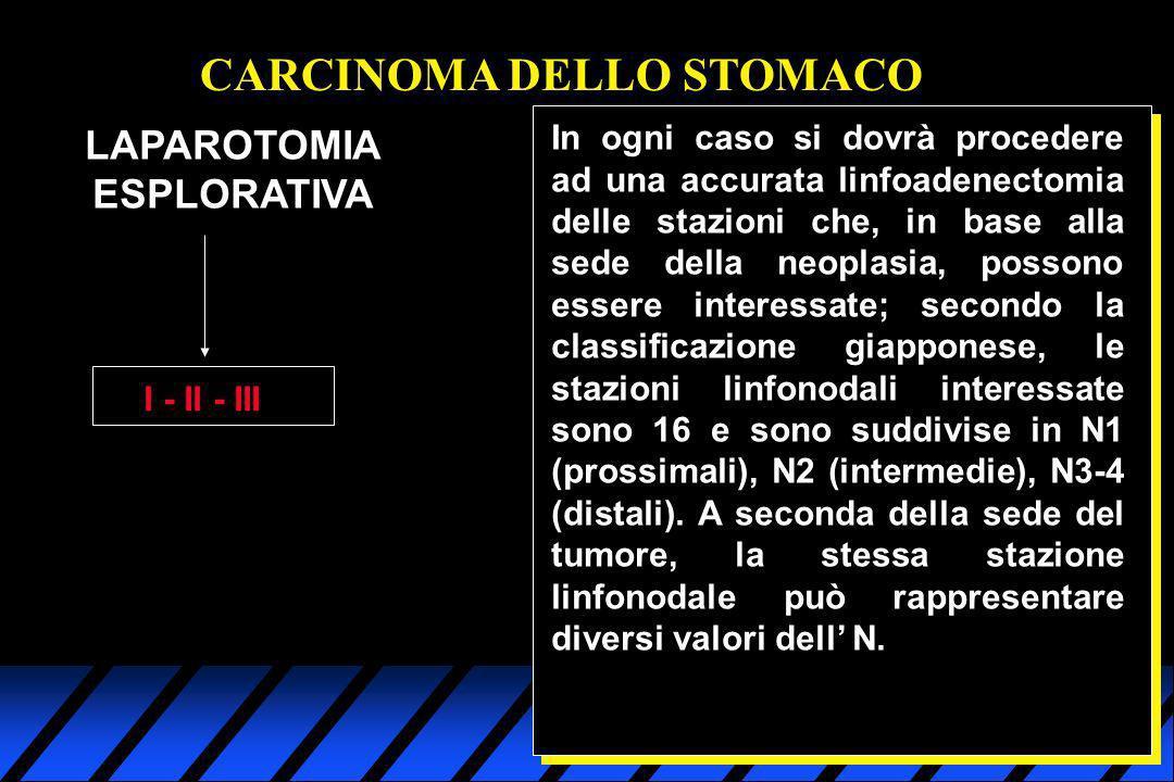 CARCINOMA DELLO STOMACO I - II - III LAPAROTOMIA ESPLORATIVA In ogni caso si dovrà procedere ad una accurata linfoadenectomia delle stazioni che, in b