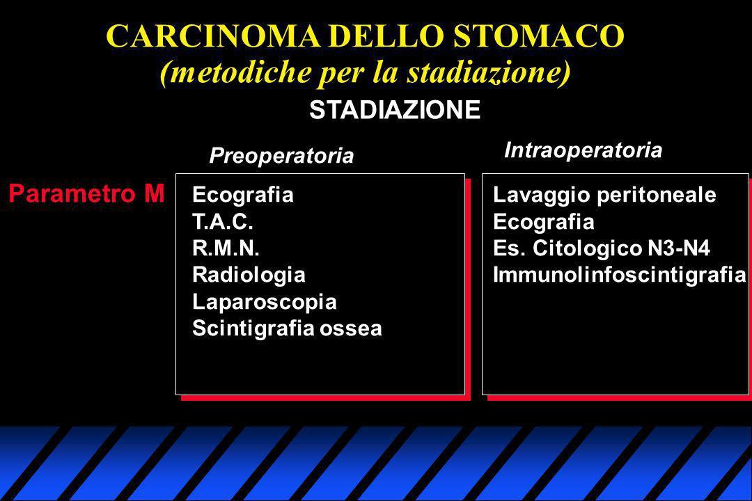 CARCINOMA DELLO STOMACO (metodiche per la stadiazione) Parametro M STADIAZIONE Preoperatoria Intraoperatoria Ecografia T.A.C. R.M.N. Radiologia Laparo