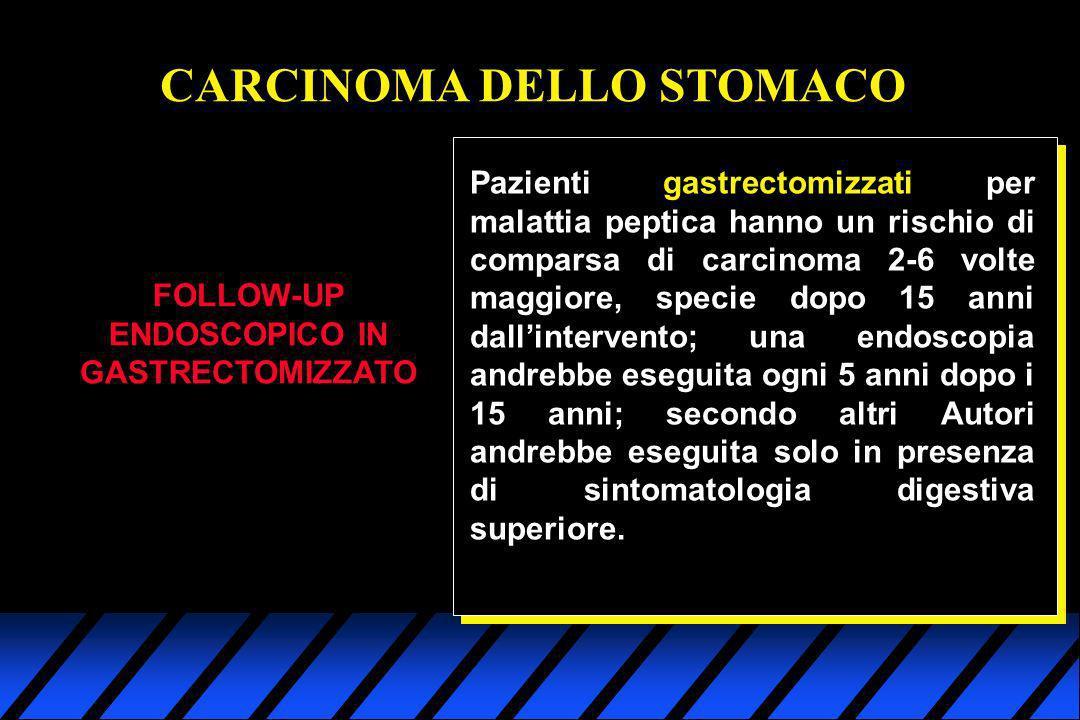 FOLLOW-UP ENDOSCOPICO IN GASTRECTOMIZZATO CARCINOMA DELLO STOMACO Pazienti gastrectomizzati per malattia peptica hanno un rischio di comparsa di carci